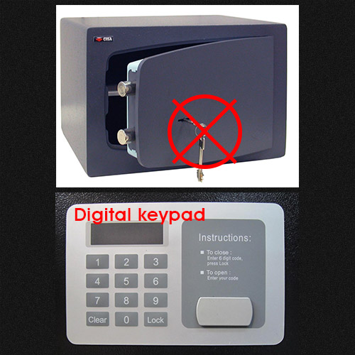 Digital Keypad